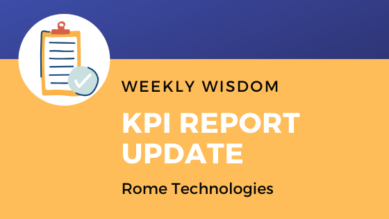 Weekly Wisdom KPI Report Update